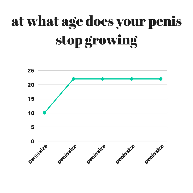 at what age does your penis stop growing