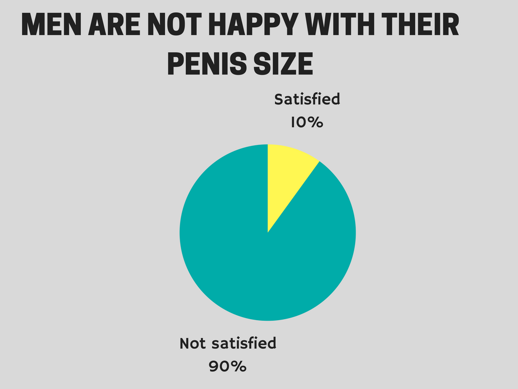 men penis size prolargentsize product